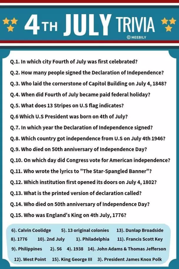 Fourth Of July Trivia Questions And Answers
