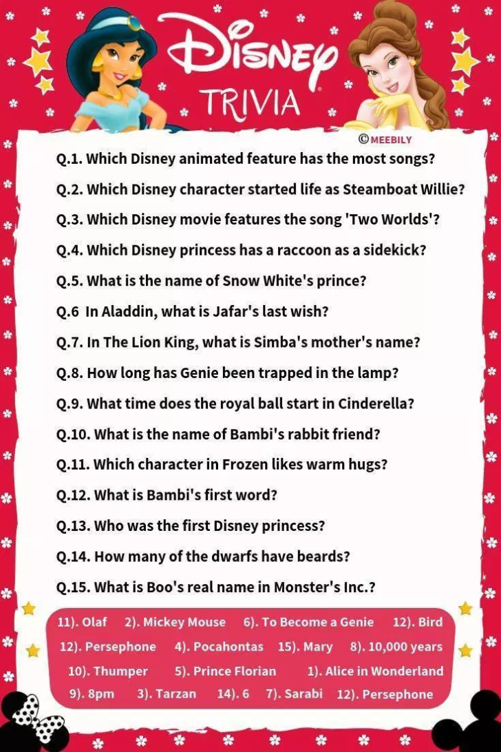 Disney Trivia Questions And Answers