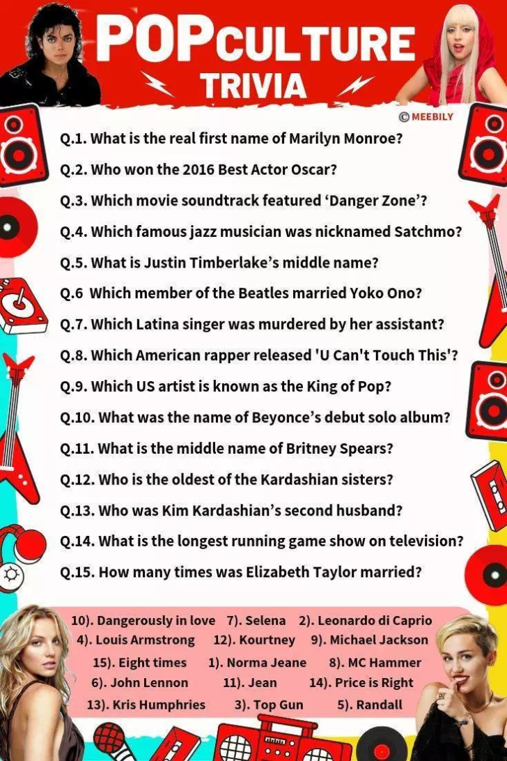 90s Trivia Questions And Answers